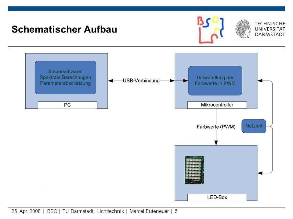 25. Apr. 2008 | BSO | TU Darmstadt, Lichttechnik | Marcel Euteneuer | 5 Schematischer Aufbau