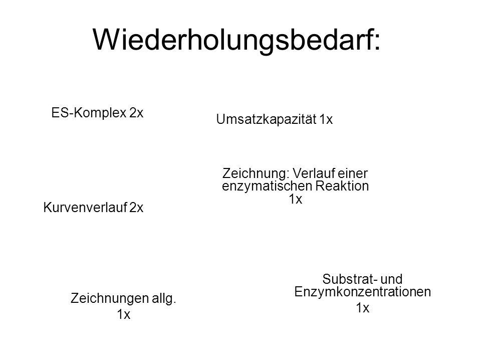 Wiederholungsbedarf: Kurvenverlauf 2x Umsatzkapazität 1x Zeichnung: Verlauf einer enzymatischen Reaktion 1x Zeichnungen allg. 1x ES-Komplex 2x Substra