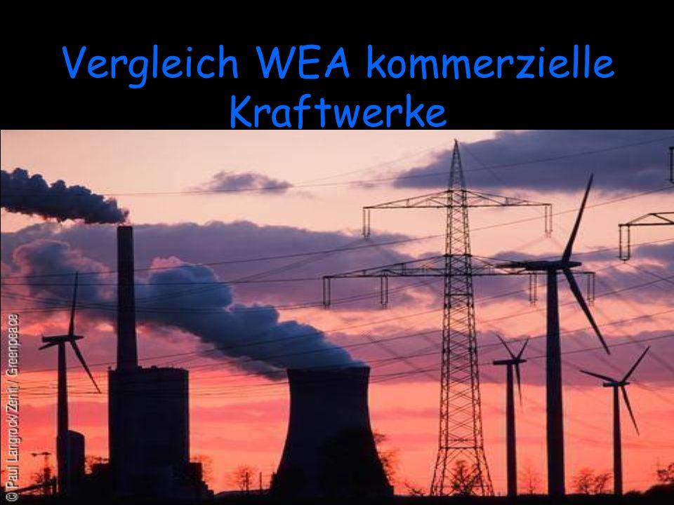 Vergleich WEA kommerzielle Kraftwerke