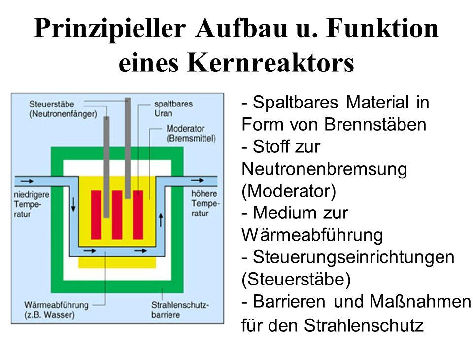 Gliederung Einleitung Prinzipieller Aufbau u. Funktion eines Kernreaktors Energieumwandlung im Kernkraftwerk Reaktortypen