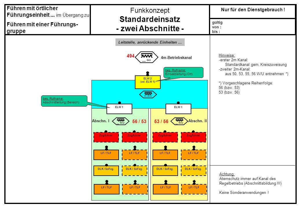 Funkkonzept Standardeinsatz - zwei Abschnitte - gültig von : bis : Nur für den Dienstgebrauch ! ___ G/U 4m-Betriebskanal Hinweise: -erster 2m Kanal: S