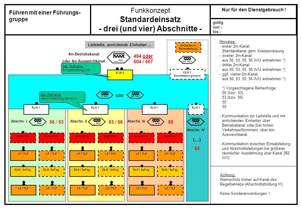 Funkkonzept Standardeinsatz - drei (und vier) Abschnitte - gültig von : bis : Nur für den Dienstgebrauch ! ___ G/U 4m-Betriebskanal oder 4m-Ausweichka
