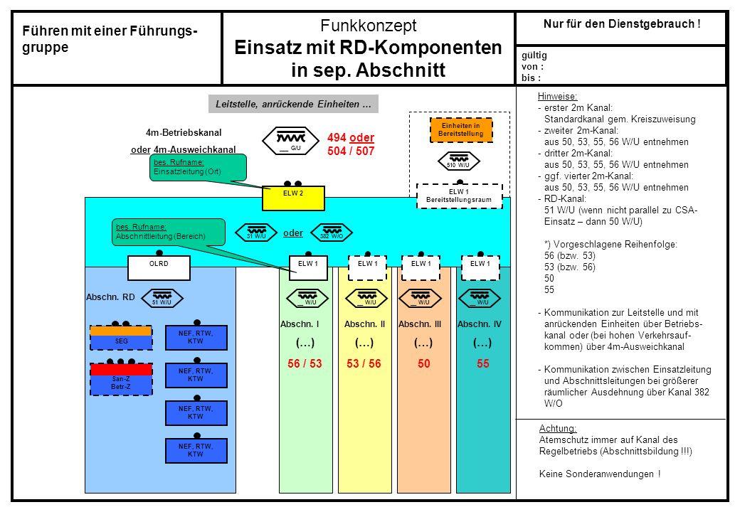 Funkkonzept Einsatz mit RD-Komponenten in sep. Abschnitt gültig von : bis : Nur für den Dienstgebrauch ! ___ G/U 4m-Betriebskanal oder 4m-Ausweichkana