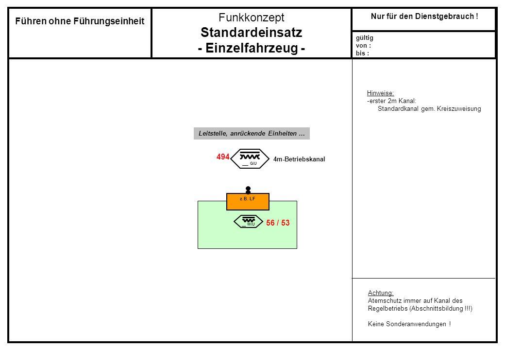 Funkkonzept Standardeinsatz - Einzelfahrzeug - gültig von : bis : Nur für den Dienstgebrauch ! z.B. LF ___ G/U Achtung: Atemschutz immer auf Kanal des