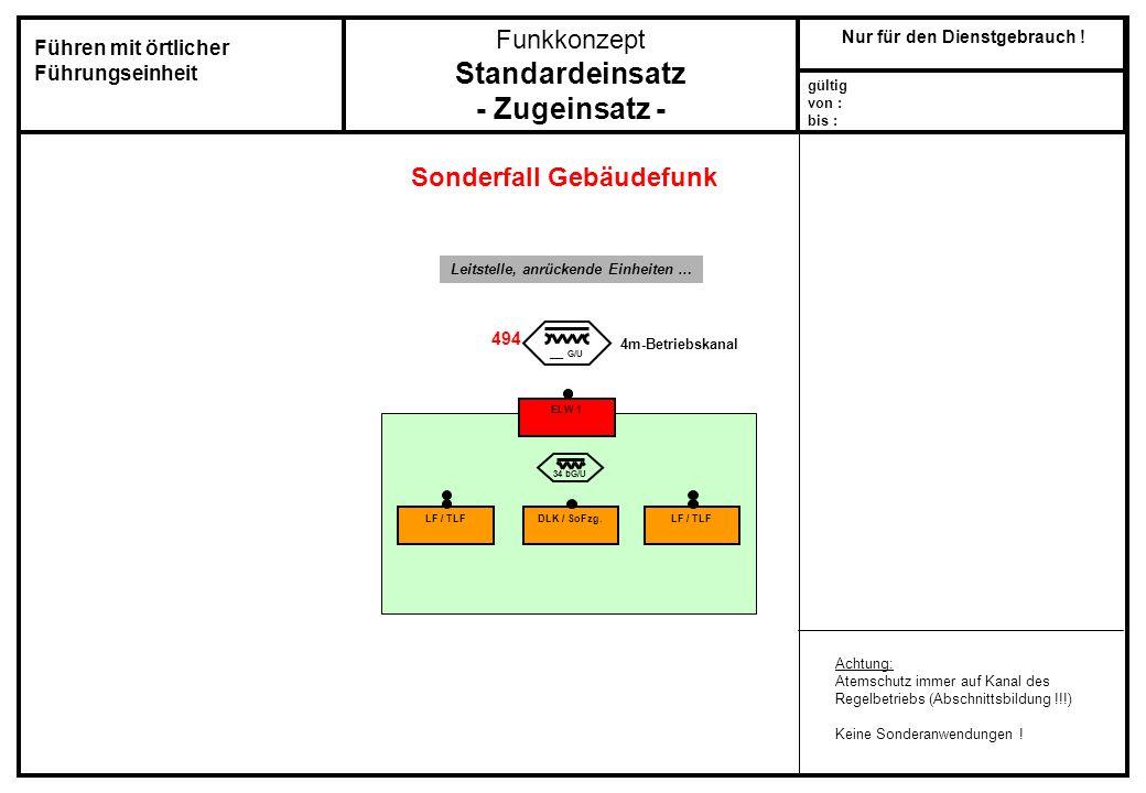 Funkkonzept Standardeinsatz - Zugeinsatz - gültig von : bis : Nur für den Dienstgebrauch ! HLF DLKHLF C-Dienst 34 bG/U Sonderfall Gebäudefunk __ W/O A