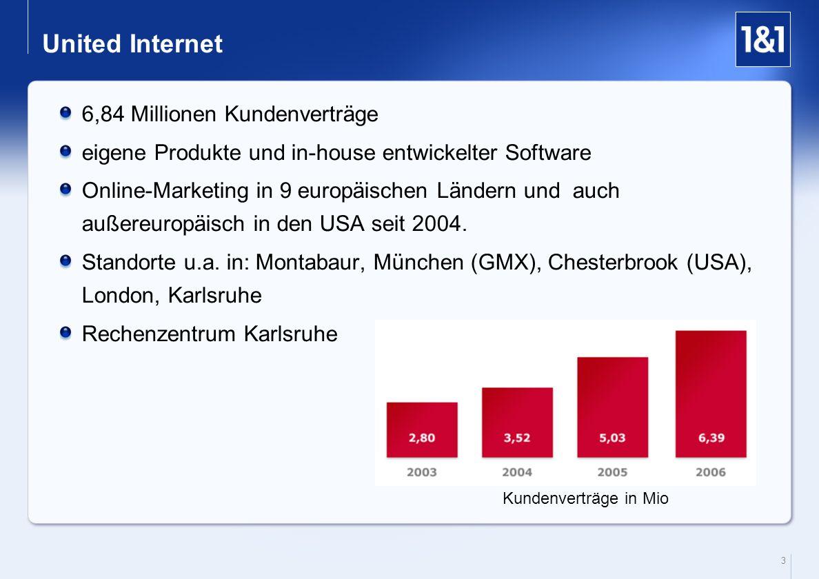 3 United Internet 6,84 Millionen Kundenverträge eigene Produkte und in-house entwickelter Software Online-Marketing in 9 europäischen Ländern und auch