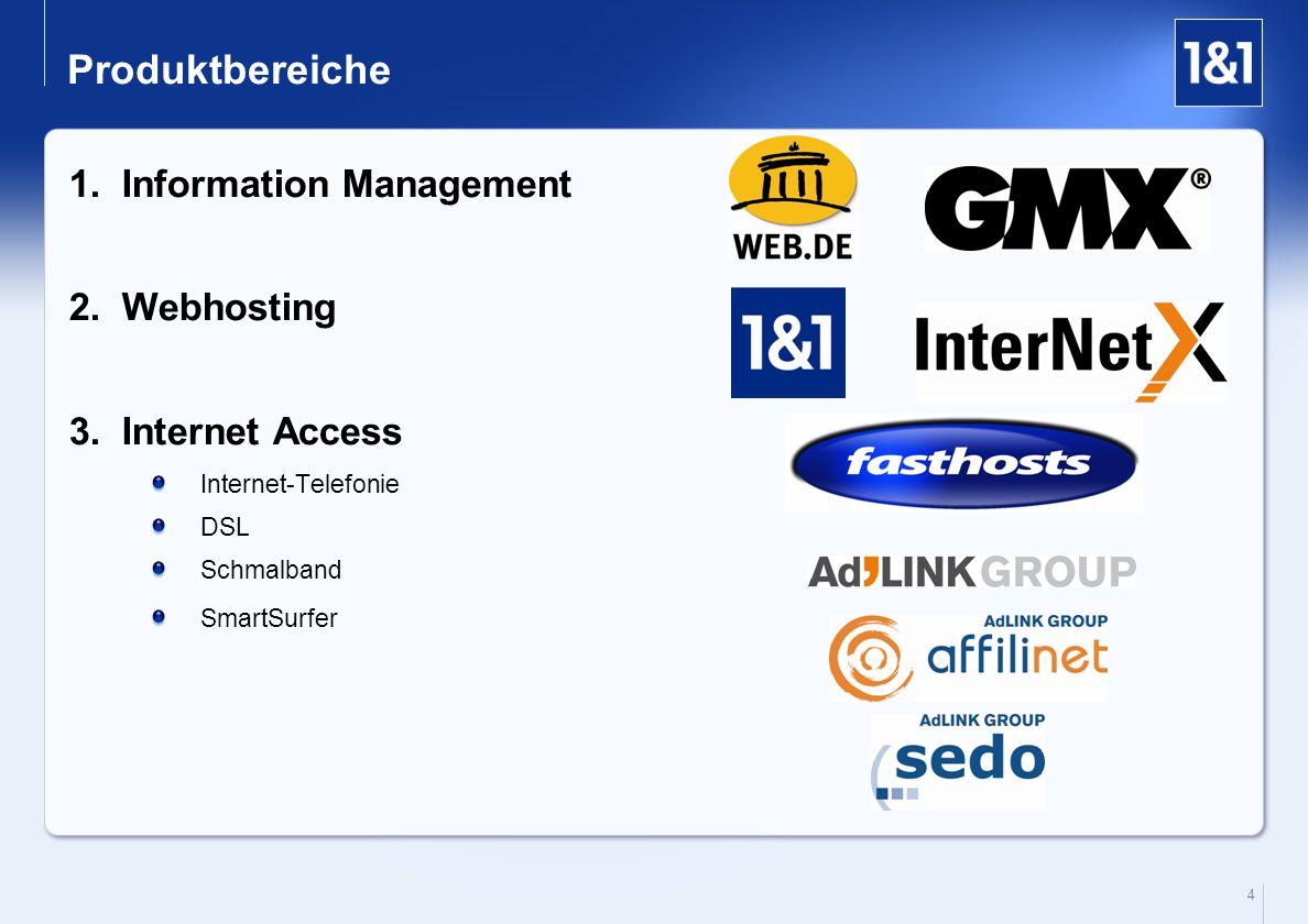 4 Produktbereiche 1.Information Management 2.Webhosting 3.Internet Access Internet-Telefonie DSL Schmalband SmartSurfer