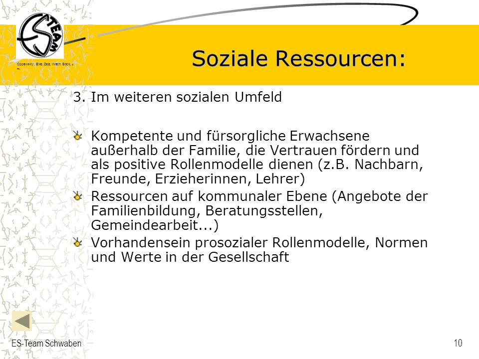 Oppawsky, Eike, Zelz, Wech, Böck, G rau, ES-Team Schwaben10 Soziale Ressourcen: 3. Im weiteren sozialen Umfeld Kompetente und fürsorgliche Erwachsene
