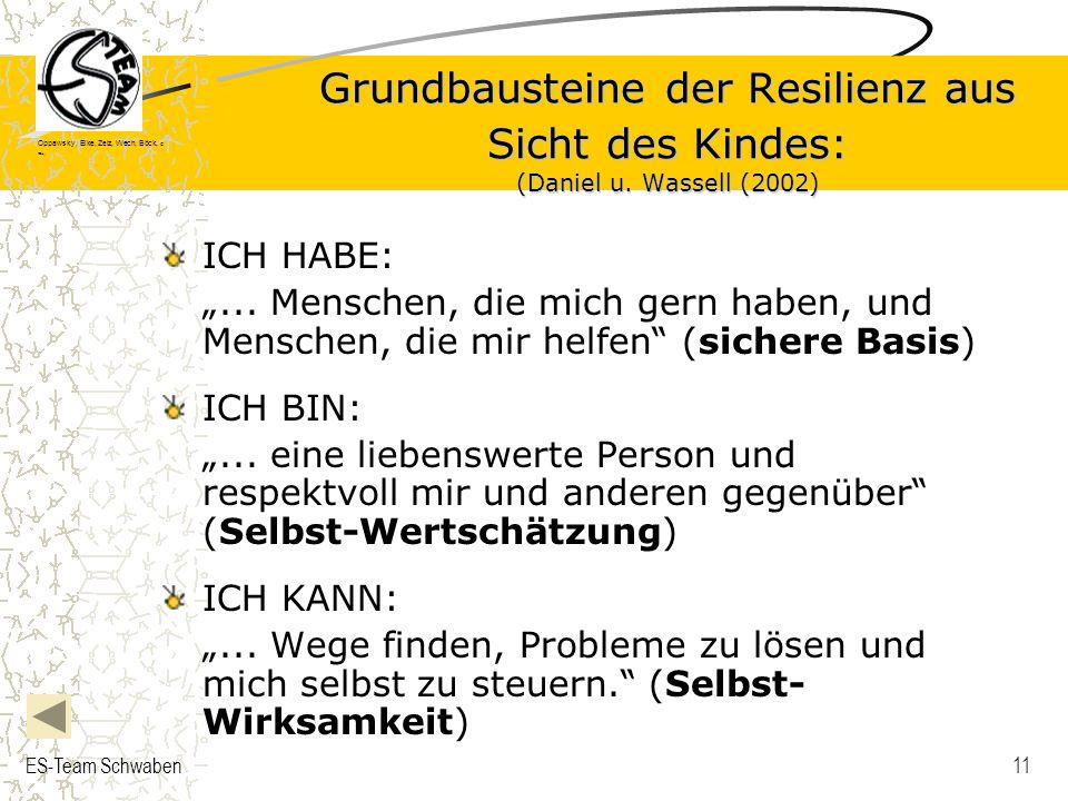 Oppawsky, Eike, Zelz, Wech, Böck, G rau, ES-Team Schwaben11 Grundbausteine der Resilienz aus Sicht des Kindes: (Daniel u. Wassell (2002) ICH HABE:...
