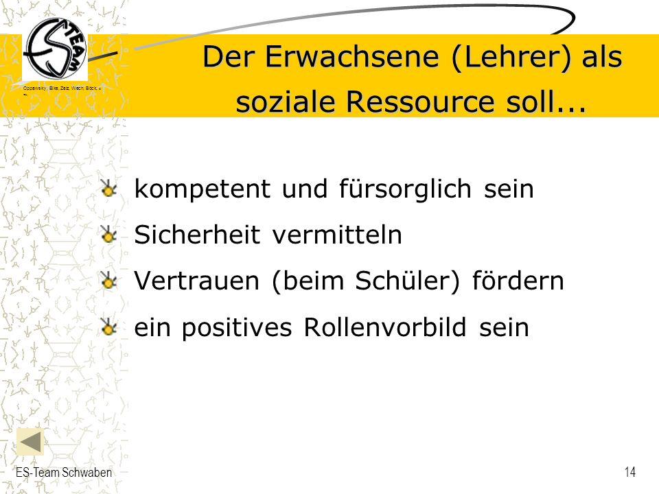 Oppawsky, Eike, Zelz, Wech, Böck, G rau, ES-Team Schwaben14 Der Erwachsene (Lehrer) als soziale Ressource soll... kompetent und fürsorglich sein Siche