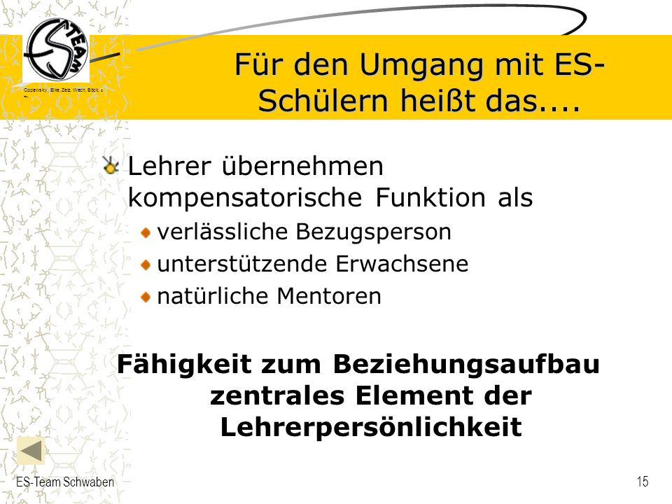 Oppawsky, Eike, Zelz, Wech, Böck, G rau, ES-Team Schwaben15 Für den Umgang mit ES- Schülern heißt das.... Lehrer übernehmen kompensatorische Funktion