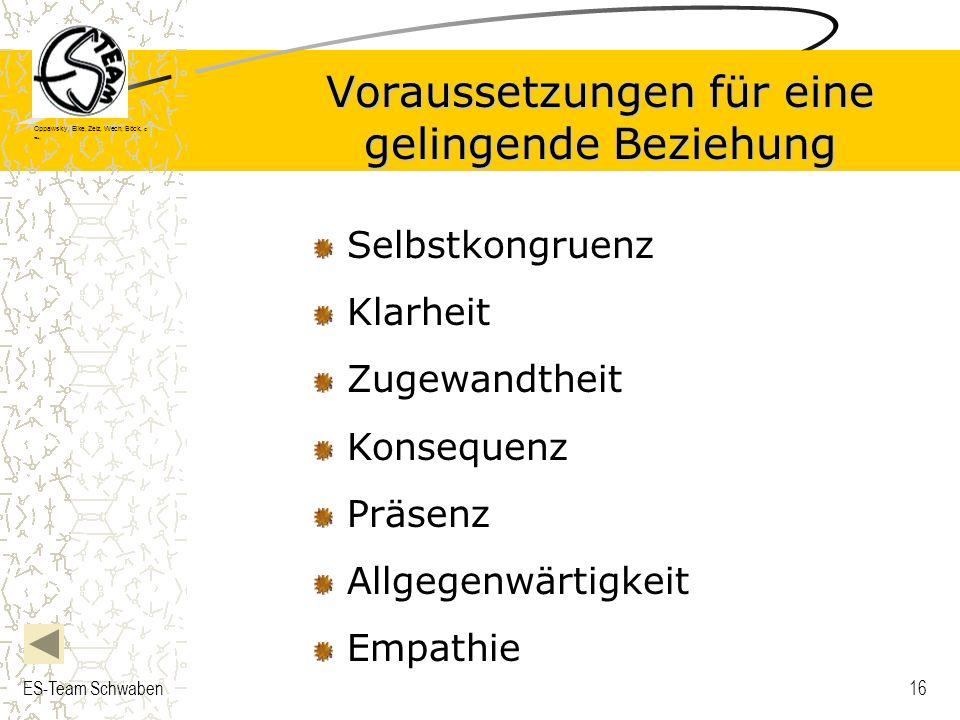Oppawsky, Eike, Zelz, Wech, Böck, G rau, ES-Team Schwaben16 Voraussetzungen für eine gelingende Beziehung Selbstkongruenz Klarheit Zugewandtheit Konse