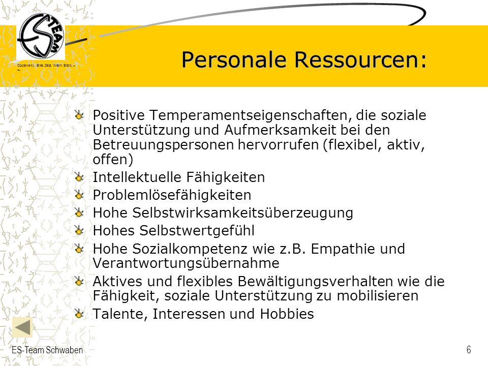 Oppawsky, Eike, Zelz, Wech, Böck, G rau, ES-Team Schwaben7 Soziale Ressourcen: 1.Innerhalb der Familie 2.In den Bildungsinstitutionen 3.