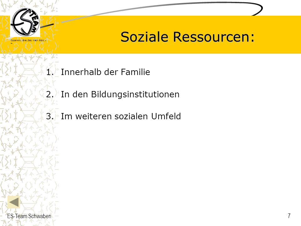 Oppawsky, Eike, Zelz, Wech, Böck, G rau, ES-Team Schwaben7 Soziale Ressourcen: 1.Innerhalb der Familie 2.In den Bildungsinstitutionen 3. Im weiteren s