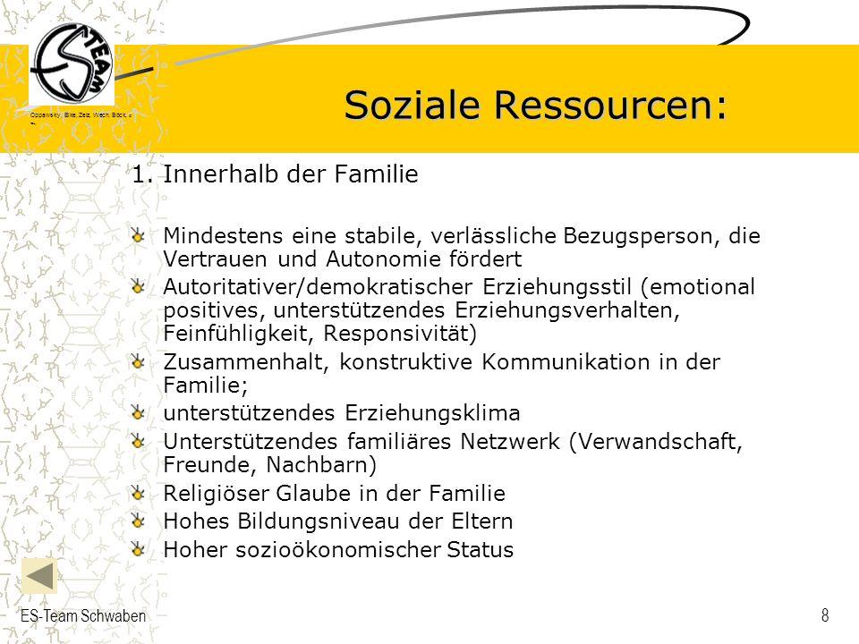 Oppawsky, Eike, Zelz, Wech, Böck, G rau, ES-Team Schwaben8 Soziale Ressourcen: 1. Innerhalb der Familie Mindestens eine stabile, verlässliche Bezugspe