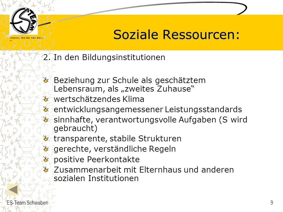 Oppawsky, Eike, Zelz, Wech, Böck, G rau, ES-Team Schwaben9 Soziale Ressourcen: 2. In den Bildungsinstitutionen Beziehung zur Schule als geschätztem Le