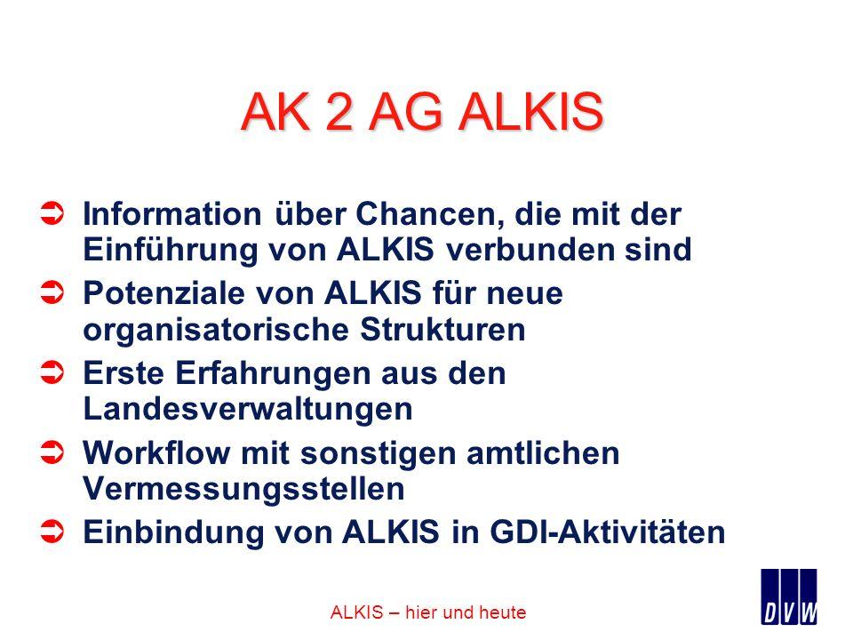 ALKIS – hier und heute AK 2 AG ALKIS Information über Chancen, die mit der Einführung von ALKIS verbunden sind Potenziale von ALKIS für neue organisat