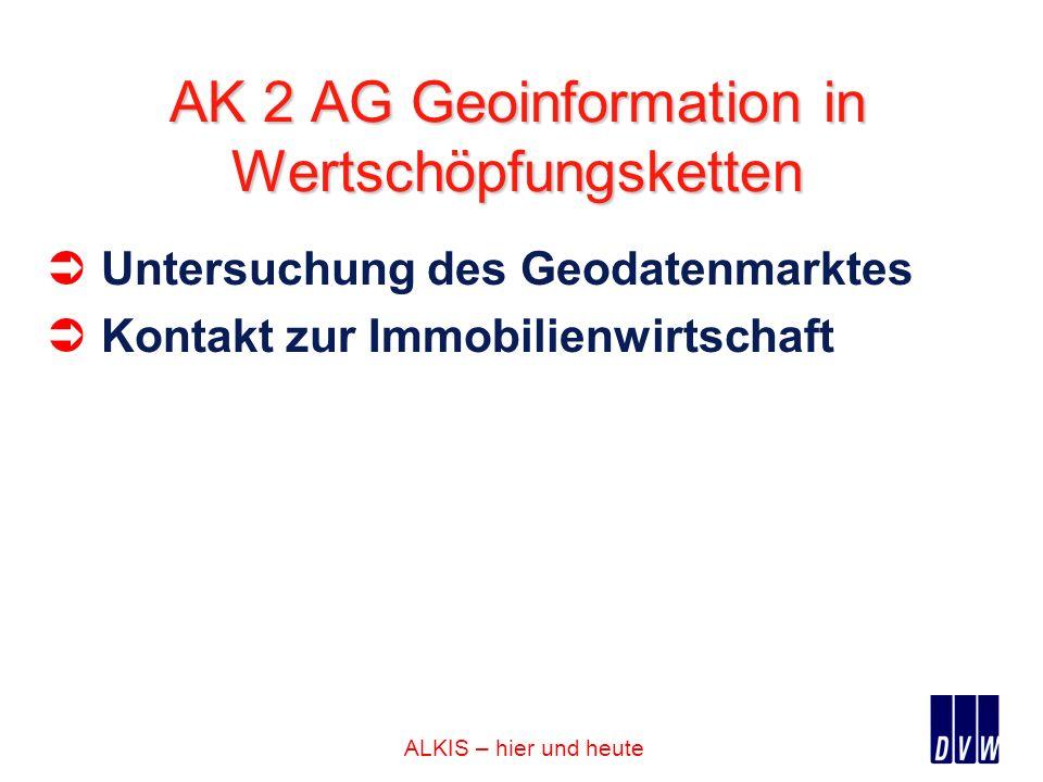 ALKIS – hier und heute AK 2 AG Geoinformation in Wertschöpfungsketten Untersuchung des Geodatenmarktes Kontakt zur Immobilienwirtschaft
