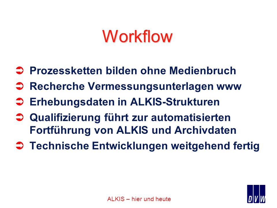 ALKIS – hier und heute Workflow Prozessketten bilden ohne Medienbruch Recherche Vermessungsunterlagen www Erhebungsdaten in ALKIS-Strukturen Qualifizi