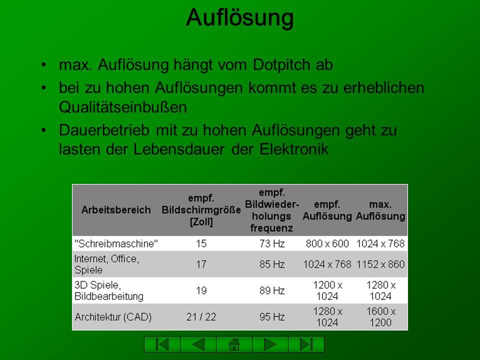 Auflösung max. Auflösung hängt vom Dotpitch ab bei zu hohen Auflösungen kommt es zu erheblichen Qualitätseinbußen Dauerbetrieb mit zu hohen Auflösunge