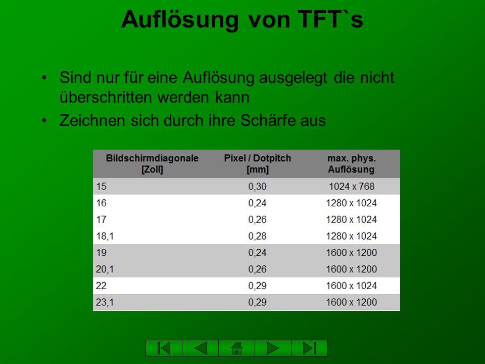 Auflösung von TFT`s Sind nur für eine Auflösung ausgelegt die nicht überschritten werden kann Zeichnen sich durch ihre Schärfe aus