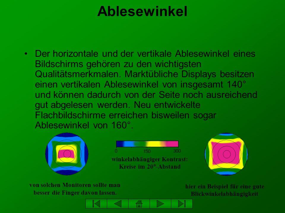 Ablesewinkel Der horizontale und der vertikale Ablesewinkel eines Bildschirms gehören zu den wichtigsten Qualitätsmerkmalen. Marktübliche Displays bes