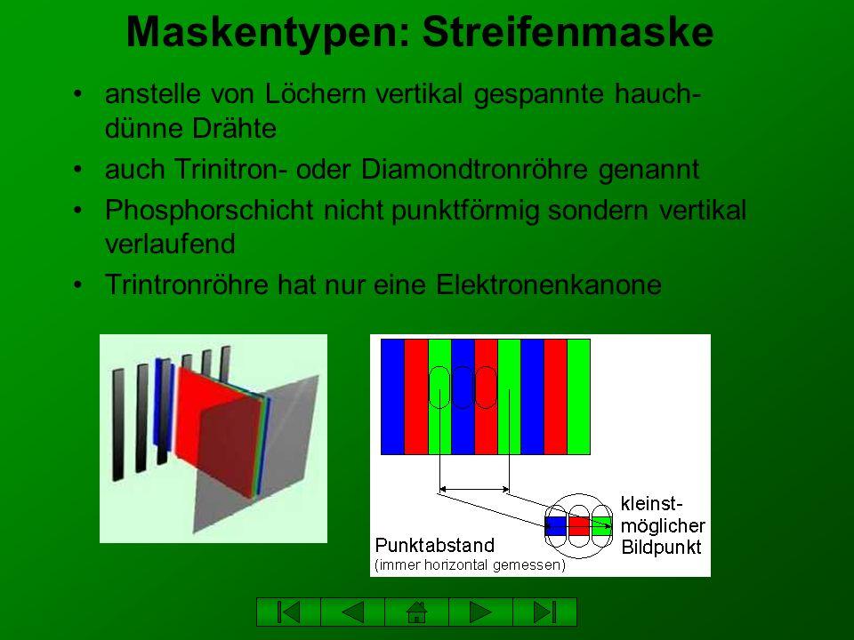 Maskentypen: Schlitzmaske Mischung zwischen Loch- und Streifenmaske Anstelle von Löchern oder Drähten ovale Öffnungen Elektronenkanonen sowie die ovalen Schlitze der Maske sind in line angeordnet deshalb auch Inline-Röhre genannt