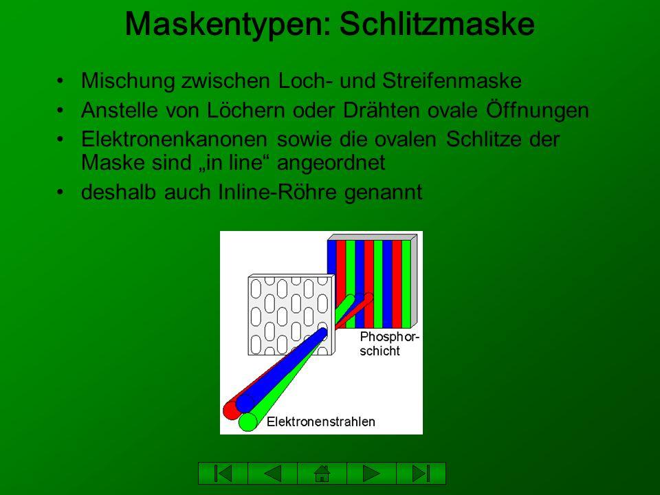 Vor- und Nachteile der Maskentypen Lochmaske: + hohe Bildschärfe und präzise Darstellung - hohe Wärmeentwicklung Streifenmaske: + weniger Wärmeentwicklung, höhere Leuchtkraft - zwei horizontale Haltedrähte leicht sichtbar Schlitzmaske Sie ist eine Art Kompromisslösung aus den beiden anderen Masken.
