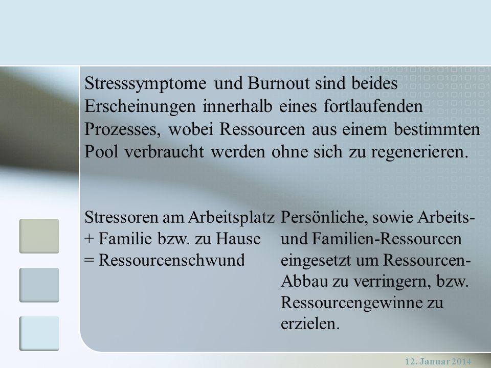 12. Januar 2014 Stresssymptome und Burnout sind beides Erscheinungen innerhalb eines fortlaufenden Prozesses, wobei Ressourcen aus einem bestimmten Po
