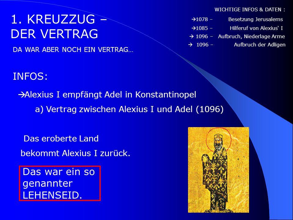 1. KREUZZUG – II. DIE REAKTION INFOS: WICHTIGE INFOS & DATEN : WAS TAT DER ADEL? II. Reaktion der ADLIGEN a) Heer augestellt (Grafschaften verpfändet)