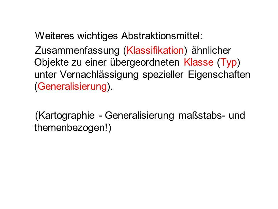 Weiteres wichtiges Abstraktionsmittel: Zusammenfassung (Klassifikation) ähnlicher Objekte zu einer übergeordneten Klasse (Typ) unter Vernachlässigung