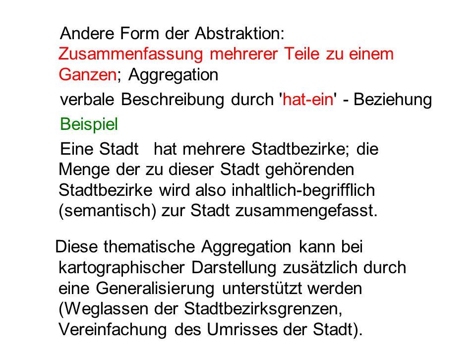 Andere Form der Abstraktion: Zusammenfassung mehrerer Teile zu einem Ganzen; Aggregation verbale Beschreibung durch 'hat-ein' - Beziehung Beispiel Ein