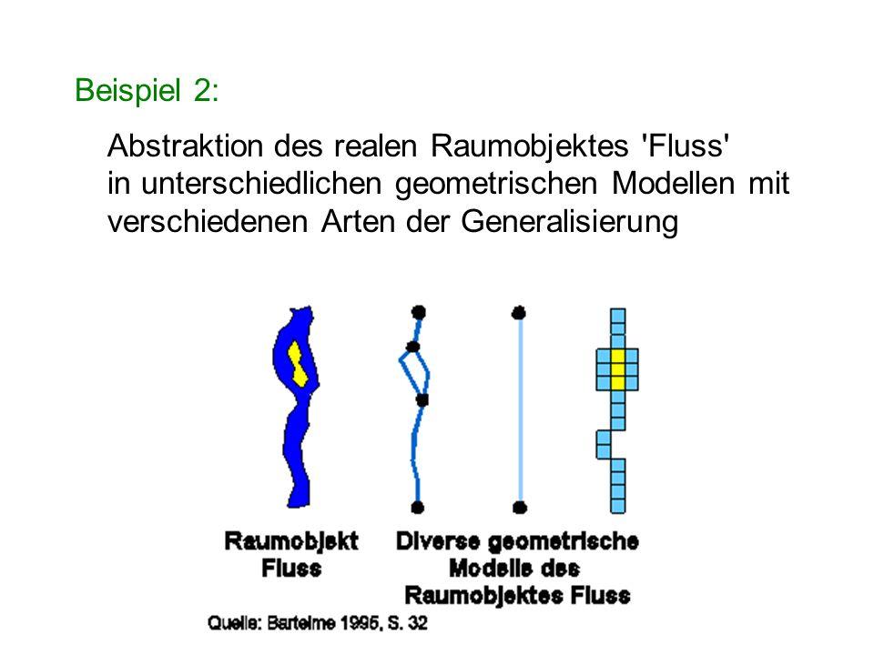 Beispiel 2: Abstraktion des realen Raumobjektes 'Fluss' in unterschiedlichen geometrischen Modellen mit verschiedenen Arten der Generalisierung