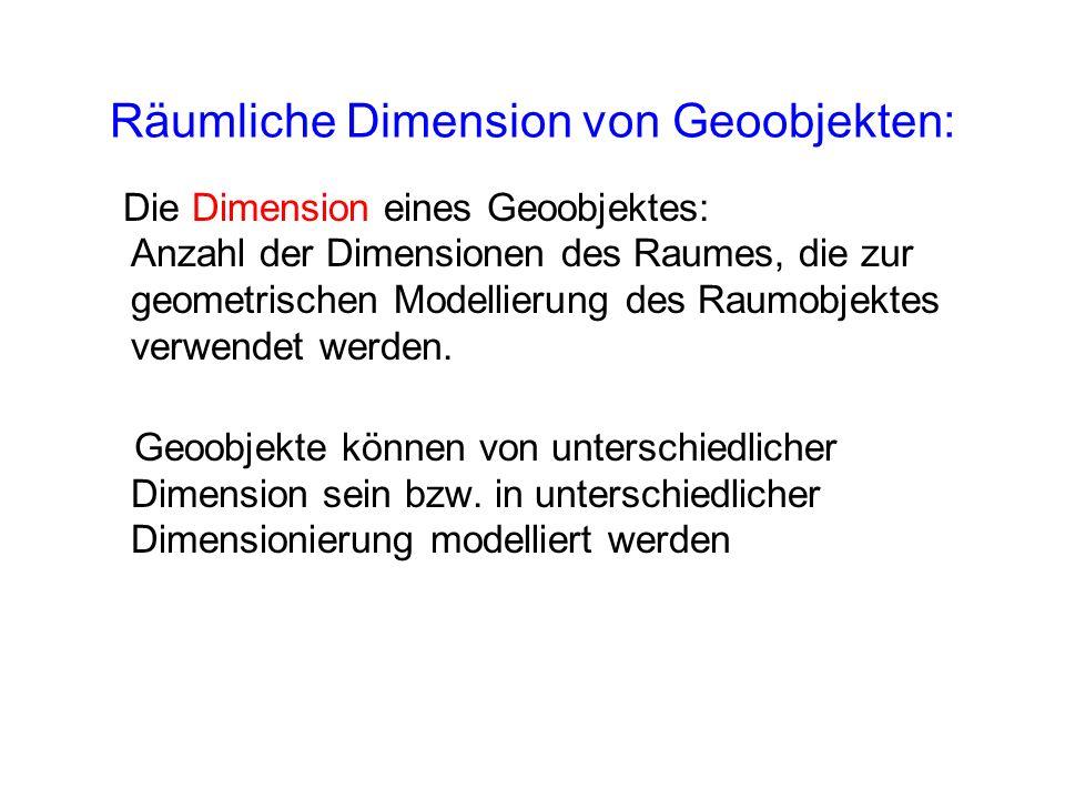 Räumliche Dimension von Geoobjekten: Die Dimension eines Geoobjektes: Anzahl der Dimensionen des Raumes, die zur geometrischen Modellierung des Raumob