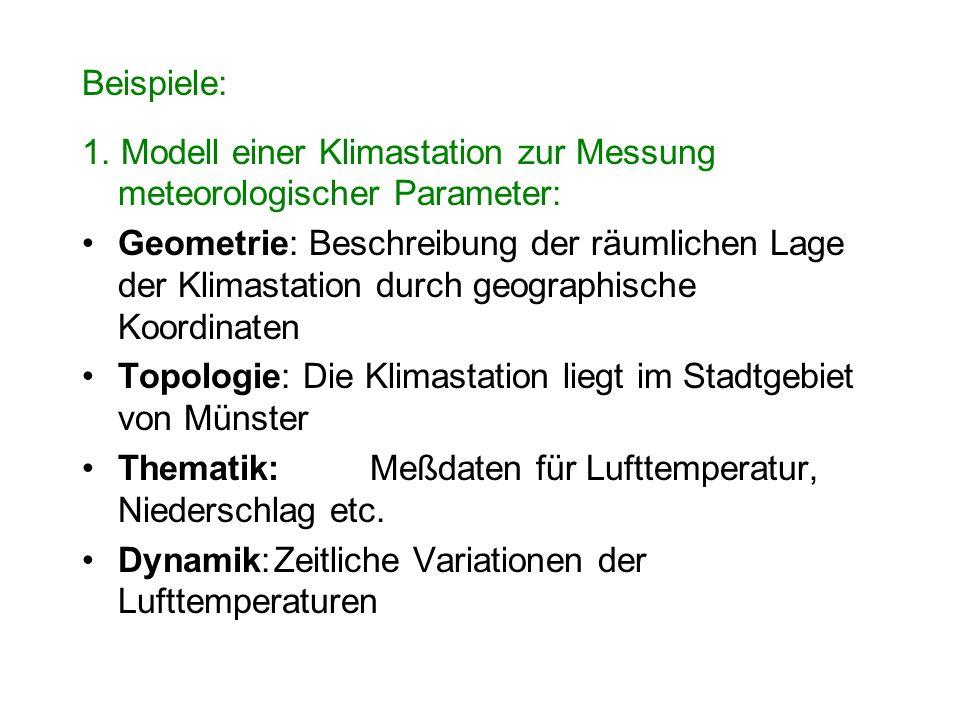 Beispiele: 1. Modell einer Klimastation zur Messung meteorologischer Parameter: Geometrie: Beschreibung der räumlichen Lage der Klimastation durch geo
