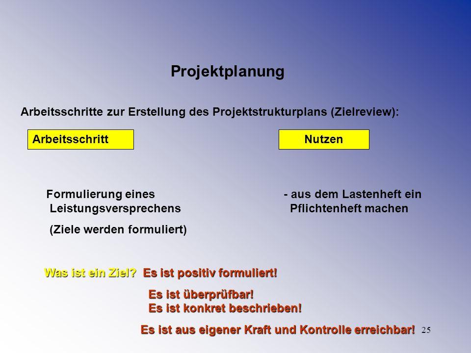 25 Projektplanung Arbeitsschritte zur Erstellung des Projektstrukturplans (Zielreview): ArbeitsschrittNutzen - aus dem Lastenheft ein Pflichtenheft ma