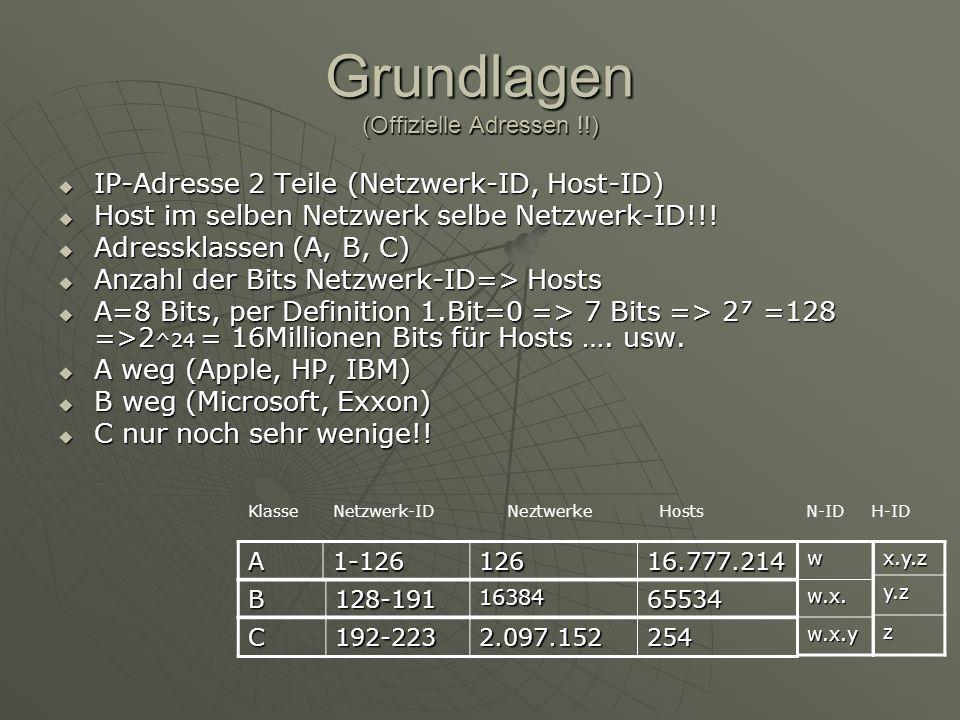 Grundlagen (Offizielle Adressen !!) IP-Adresse 2 Teile (Netzwerk-ID, Host-ID) IP-Adresse 2 Teile (Netzwerk-ID, Host-ID) Host im selben Netzwerk selbe Netzwerk-ID!!.