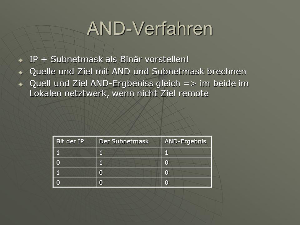 AND-Verfahren IP + Subnetmask als Binär vorstellen! IP + Subnetmask als Binär vorstellen! Quelle und Ziel mit AND und Subnetmask brechnen Quelle und Z