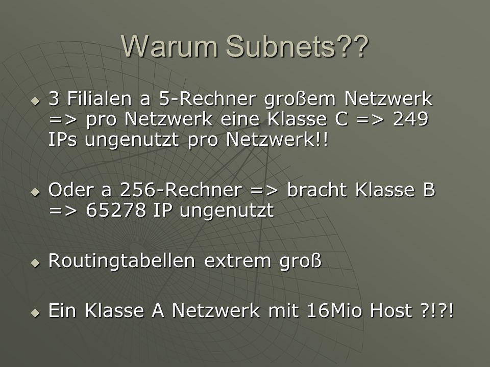 Warum Subnets?? 3 Filialen a 5-Rechner großem Netzwerk => pro Netzwerk eine Klasse C => 249 IPs ungenutzt pro Netzwerk!! 3 Filialen a 5-Rechner großem