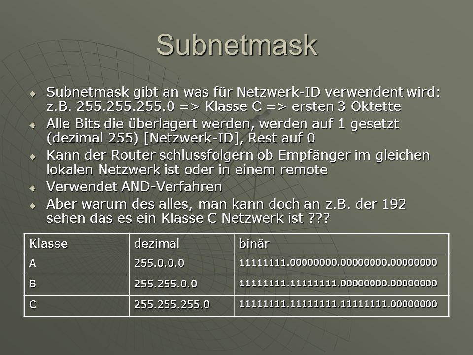 Was sind Subnets.