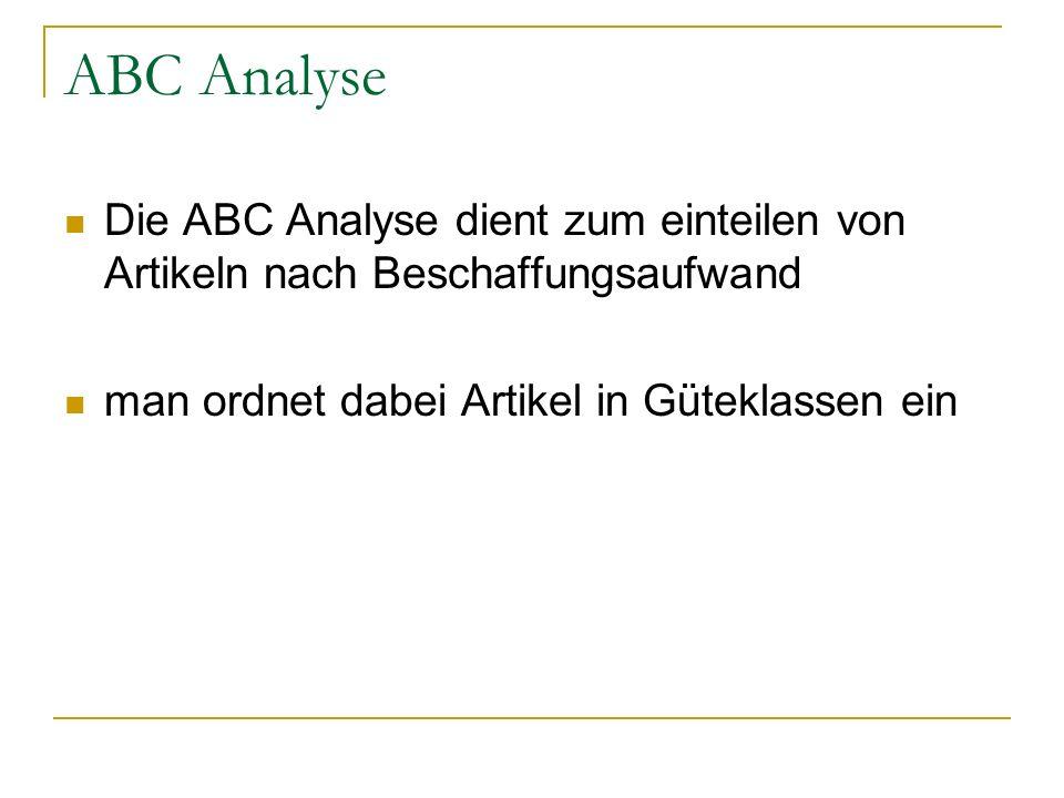 ABC Analyse Die ABC Analyse dient zum einteilen von Artikeln nach Beschaffungsaufwand man ordnet dabei Artikel in Güteklassen ein