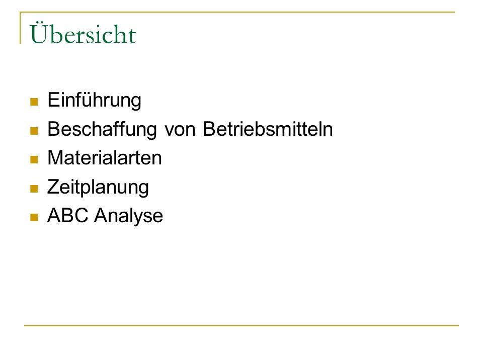 ABC Analyse A-Güteklasse: %-Wert >= 10% B-Güteklasse: 5% < %-Wert < 10% C-Güteklasse: 5% <= %-Wert Artikel Nr.MengeneinheitenPreis/St.