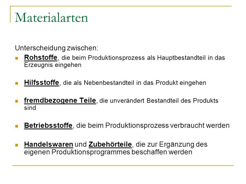 Materialarten Beispiel: Firma XY (Möbel)Schuhfabrik Rohstoff:HolzLeder Hilfsstoff:Leim, KleberKlebstoff, Bindfaden fremdb.