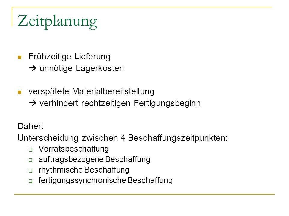 Zeitplanung Vorratsbeschaffung Beschaffung auf Vorrat umfangreiche Lagerhaltung Beschaffung durch Festlegung von Meldebeständen (Meldung vom Lager an Einkauf) Mindestbeständen (Vorratsbuffer)