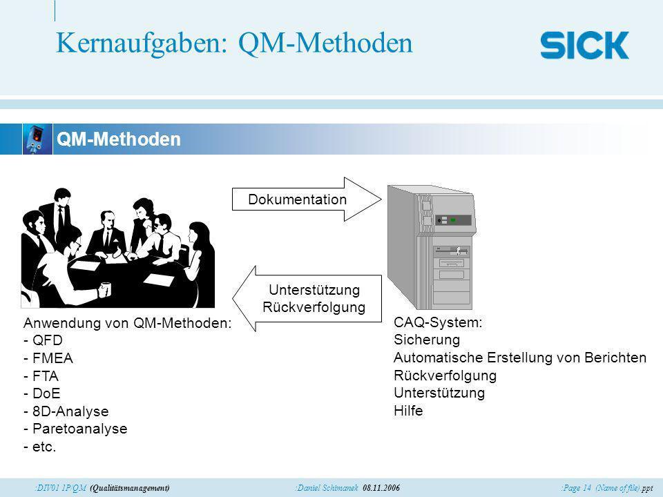 :Page 14 (Name of file).ppt:Daniel Schimanek 08.11.2006:DIV01 1P/QM (Qualitätsmanagement) Kernaufgaben: QM-Methoden QM-Methoden Anwendung von QM-Methoden: - QFD - FMEA - FTA - DoE - 8D-Analyse - Paretoanalyse - etc.