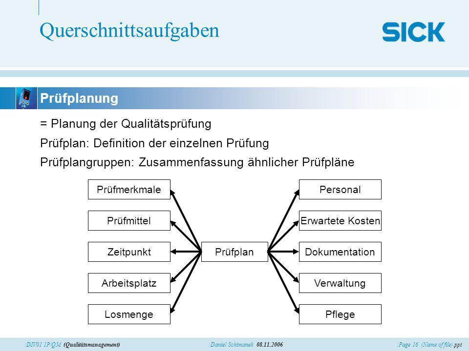 :Page 16 (Name of file).ppt:Daniel Schimanek 08.11.2006:DIV01 1P/QM (Qualitätsmanagement) Querschnittsaufgaben = Planung der Qualitätsprüfung Prüfplan