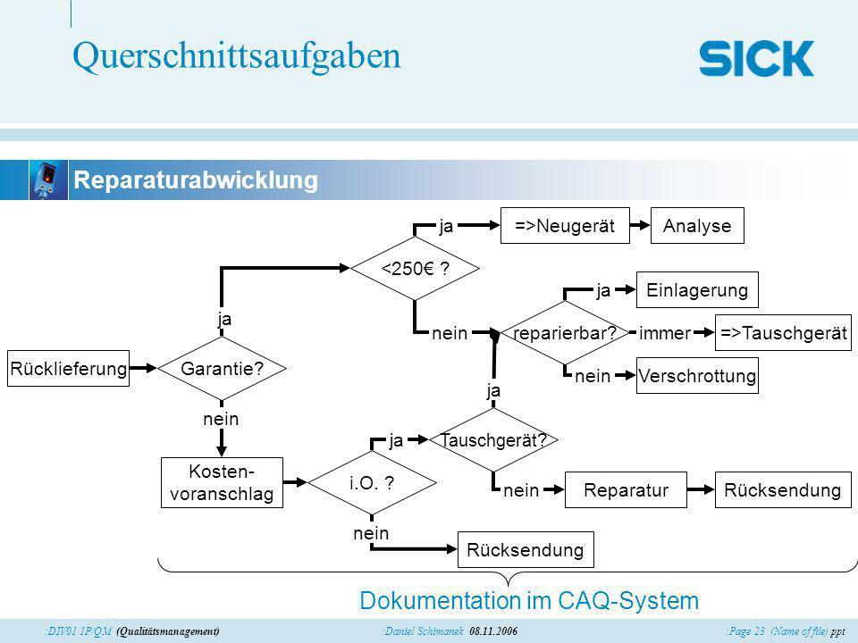 :Page 23 (Name of file).ppt:Daniel Schimanek 08.11.2006:DIV01 1P/QM (Qualitätsmanagement) Querschnittsaufgaben Reparaturabwicklung Dokumentation im CA