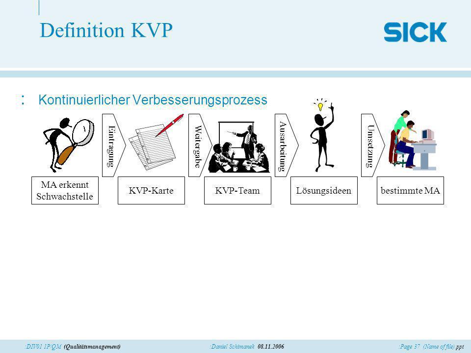 :Page 37 (Name of file).ppt:Daniel Schimanek 08.11.2006:DIV01 1P/QM (Qualitätsmanagement) Definition KVP : Kontinuierlicher Verbesserungsprozess MA erkennt Schwachstelle KVP-KarteKVP-TeamLösungsideenbestimmte MA Ausarbeitung Umsetzung Weitergabe Eintragung