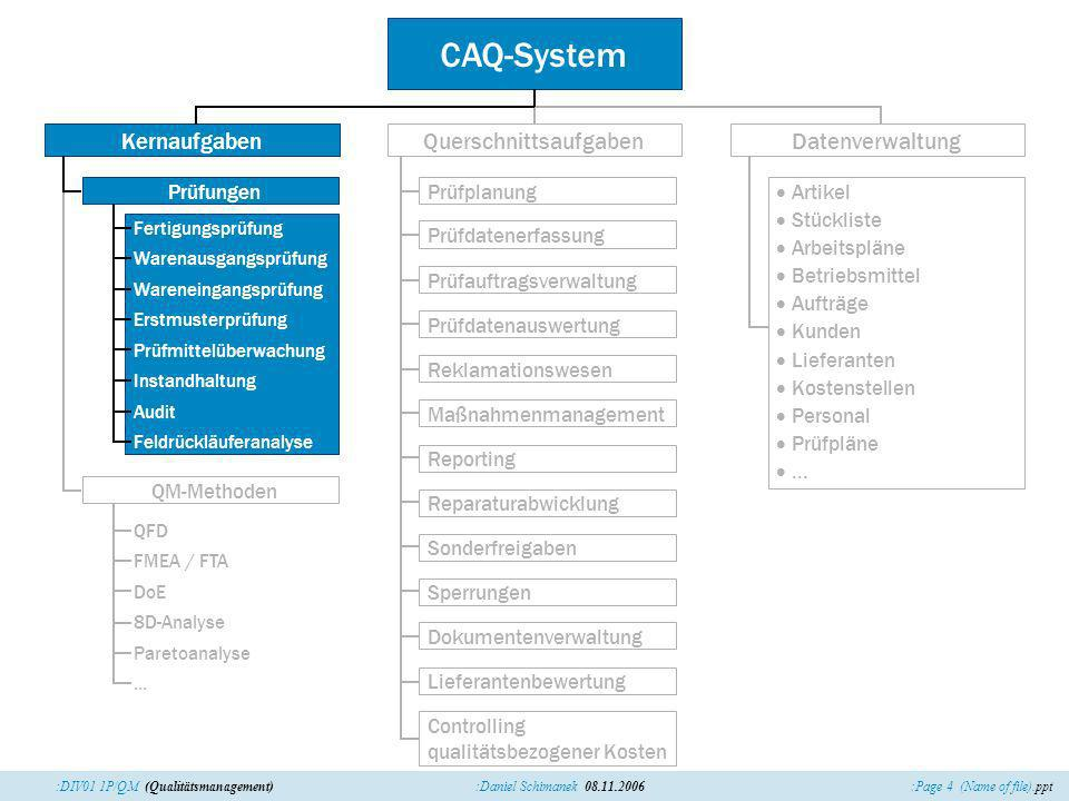 :Page 4 (Name of file).ppt:Daniel Schimanek 08.11.2006:DIV01 1P/QM (Qualitätsmanagement) CAQ-System QuerschnittsaufgabenDatenverwaltung Maßnahmenmanag