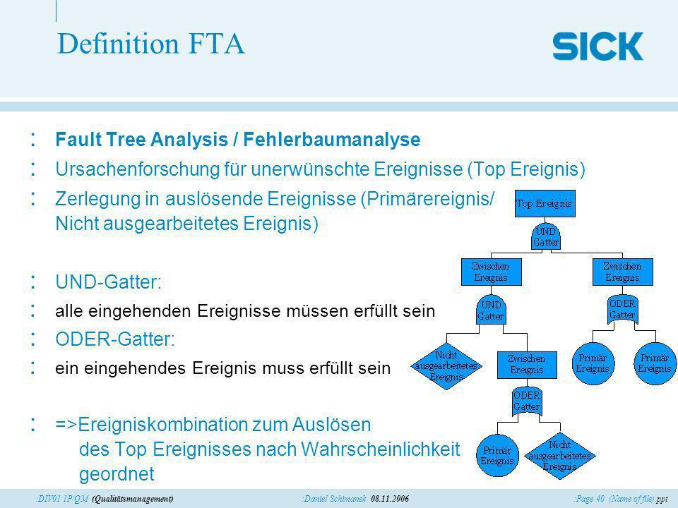 :Page 40 (Name of file).ppt:Daniel Schimanek 08.11.2006:DIV01 1P/QM (Qualitätsmanagement) Definition FTA : Fault Tree Analysis / Fehlerbaumanalyse : Ursachenforschung für unerwünschte Ereignisse (Top Ereignis) : Zerlegung in auslösende Ereignisse (Primärereignis/ Nicht ausgearbeitetes Ereignis) : UND-Gatter: : alle eingehenden Ereignisse müssen erfüllt sein : ODER-Gatter: : ein eingehendes Ereignis muss erfüllt sein : =>Ereigniskombination zum Auslösen des Top Ereignisses nach Wahrscheinlichkeit geordnet